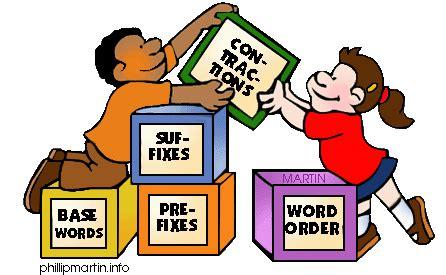 Essay order words
